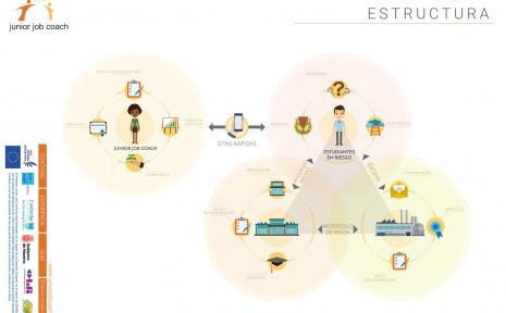 toolkit visual 2 - diagram v5 - ES